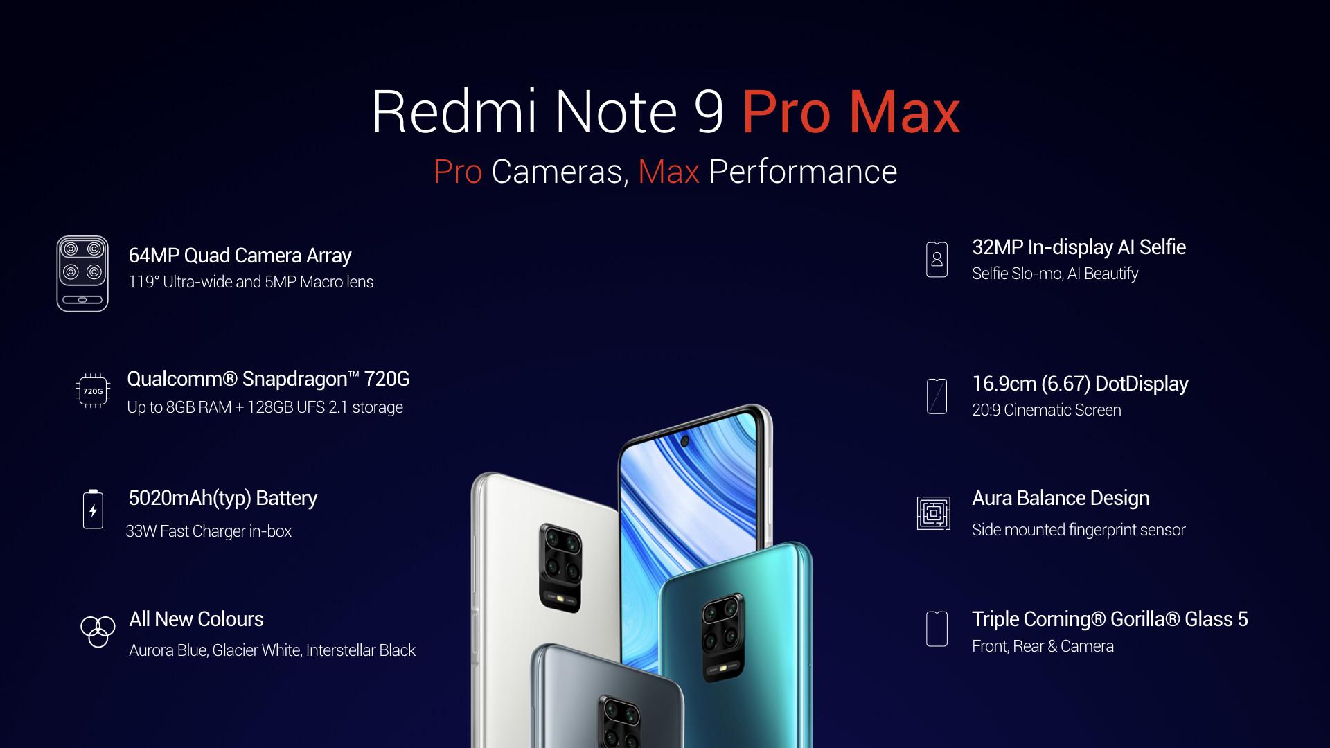 Xiaomi Redmi Note 9 Pro And Redmi Note 9 Pro Max Announced In India