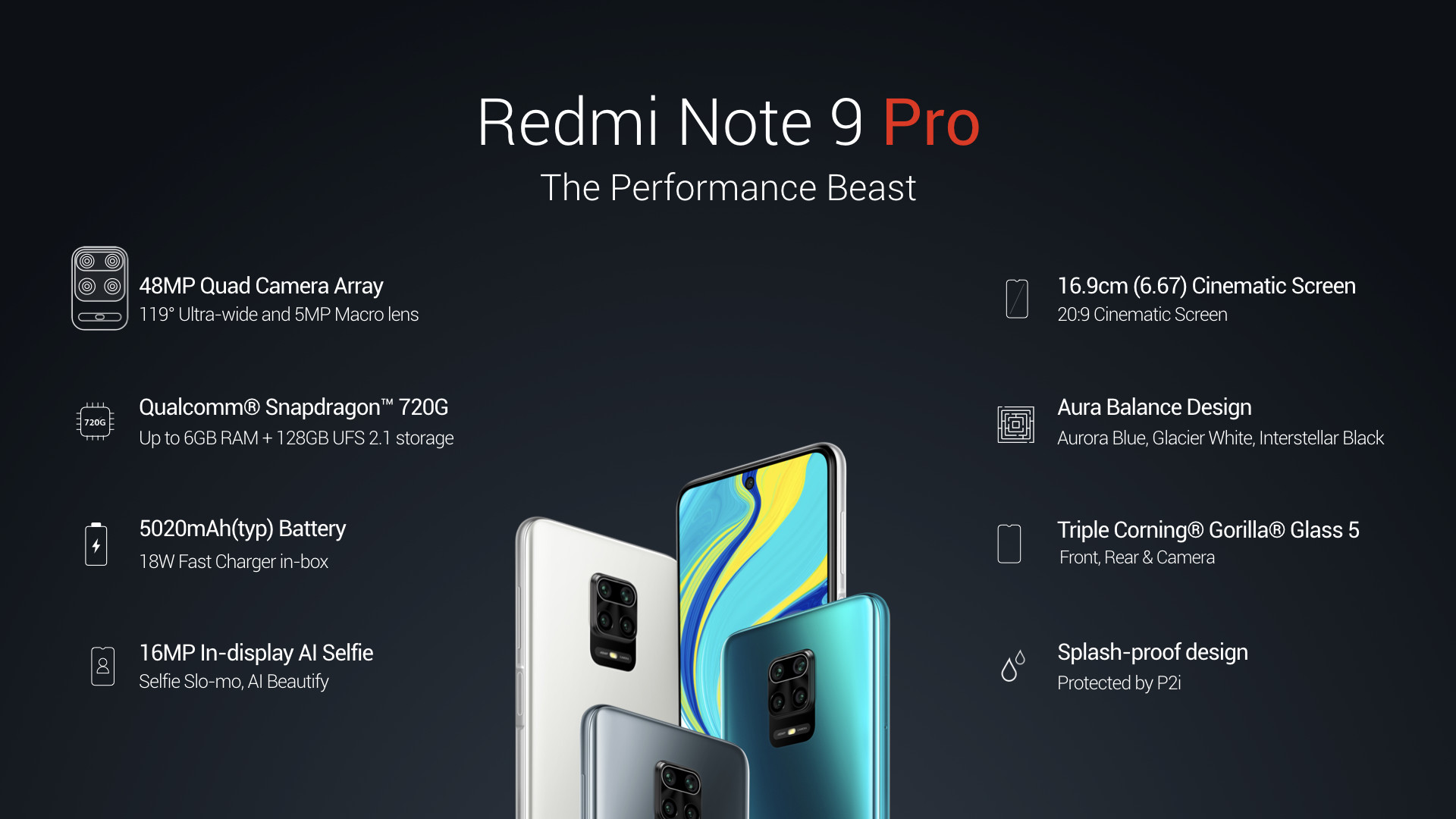 Xiaomi Redmi Note 9 Pro And Redmi Note 9 Pro Max Announced In
