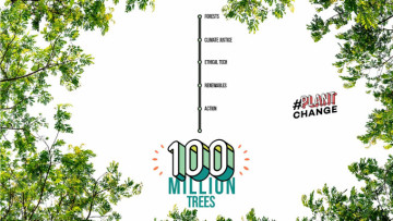1593653451_blog-header-100-million-trees-ecosia