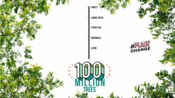 1593653451_blog-header-100-million-trees-ecosia