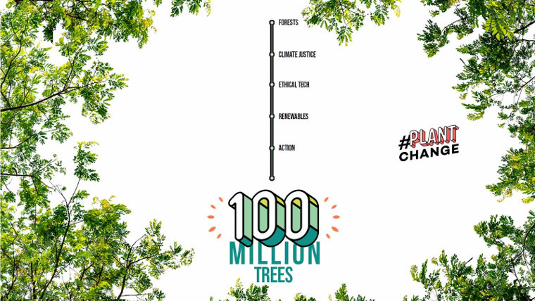 Ecosia graphic highlighting that 100 million trees have nearly been planted