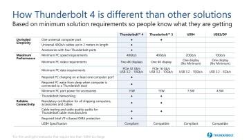 1594216192_thunderbolt4-comparison-chart