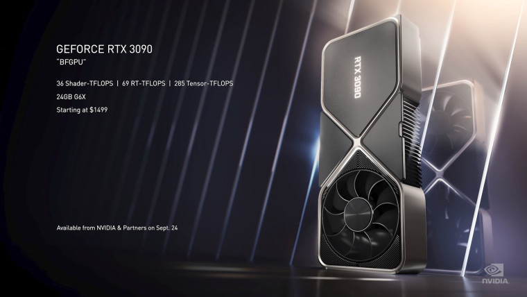 Specifications of the GeForce RTX 3090