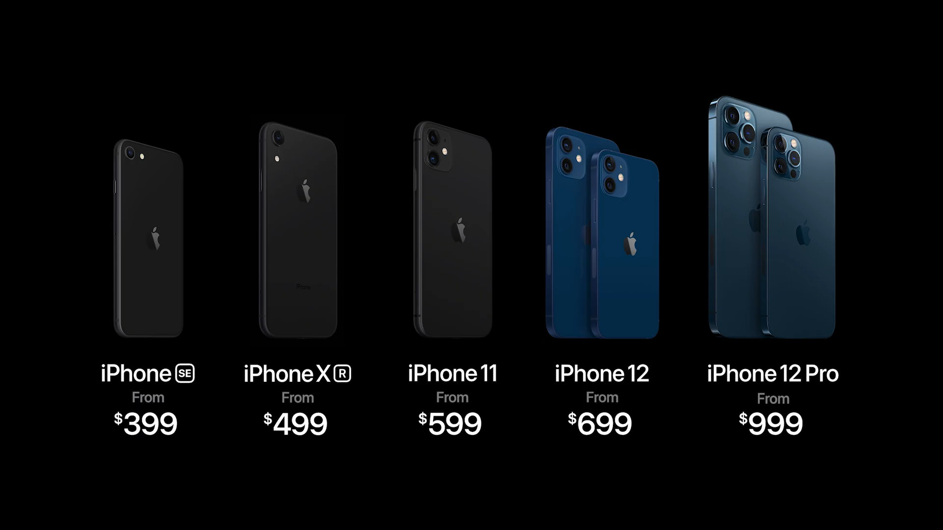 Apple S Iphone 12 Mini And Iphone 12 Pro Max Are Up For Pre Order Tomorrow Neowin