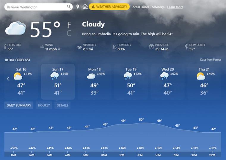 1610561028_weather1_story.jpg