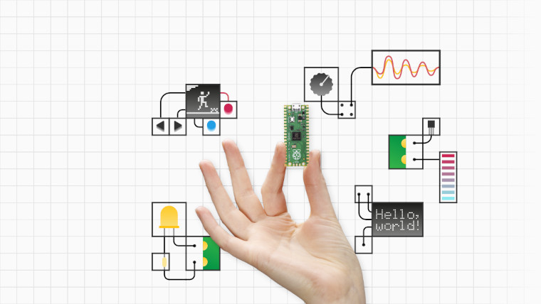 The Raspberry Pi Pico being held in a hand