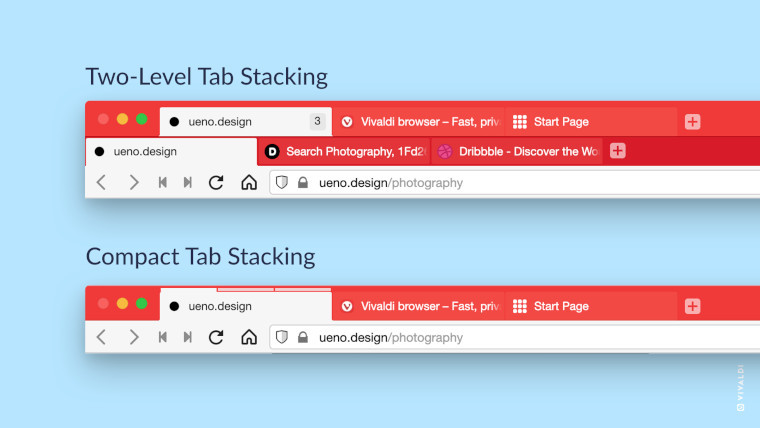 A graphic show two-level tab stacking and compact tab stacking