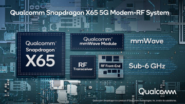 Qualcomm Snapdragon X65 text with mmWave module, RF transceiver, and RF front-end
