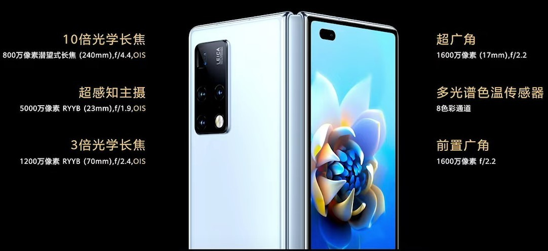 Cameras on the Huawei Mate X2