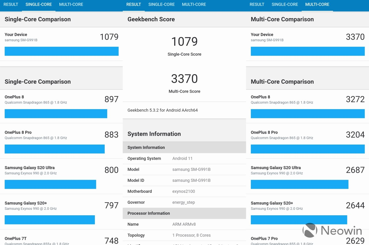 Geekbench 5 benchmark results for the Galaxy S21