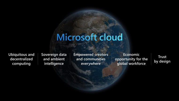 Microsoft cloud text with the Earth as background