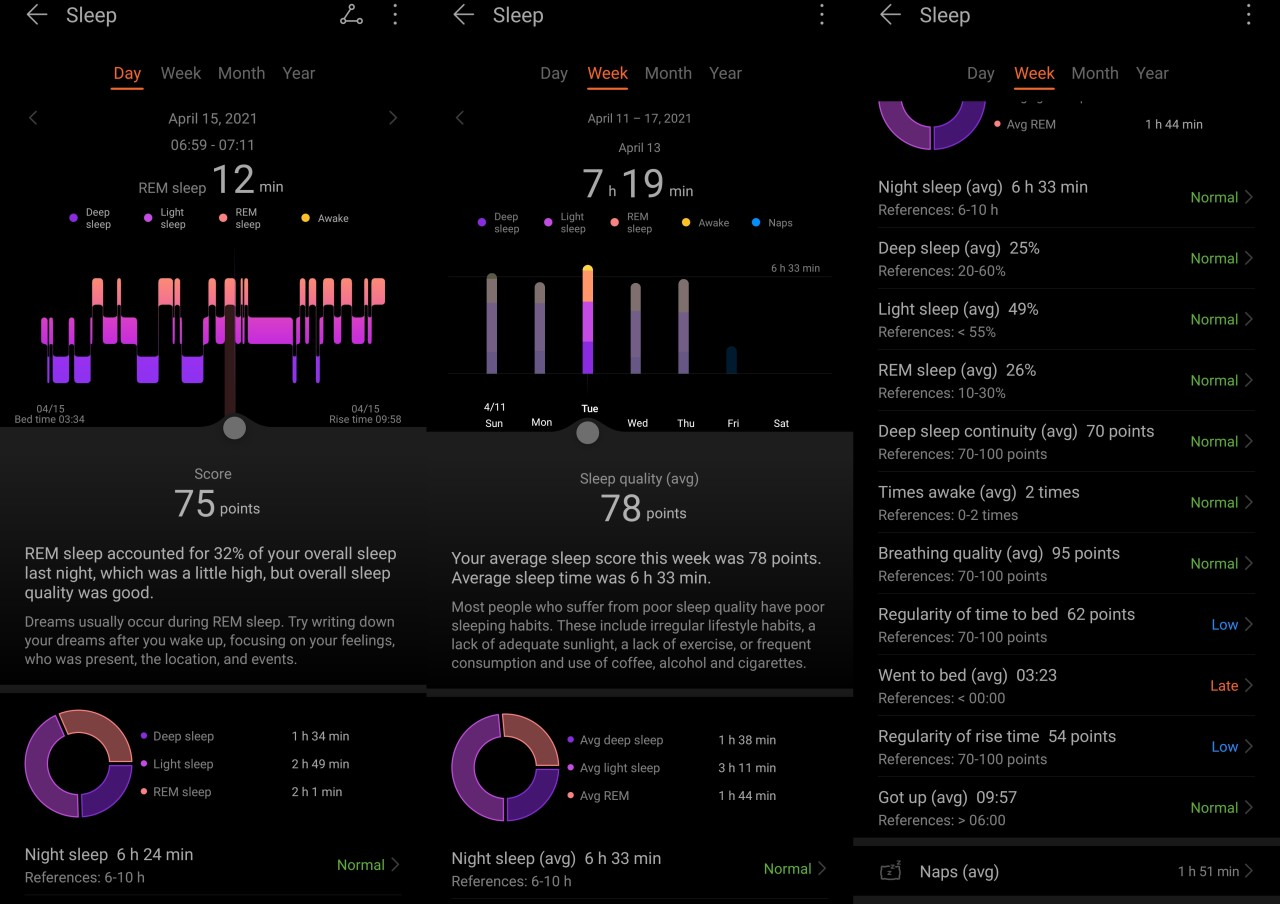 Daily and weekly sleep tracking data in the Huawei Health app