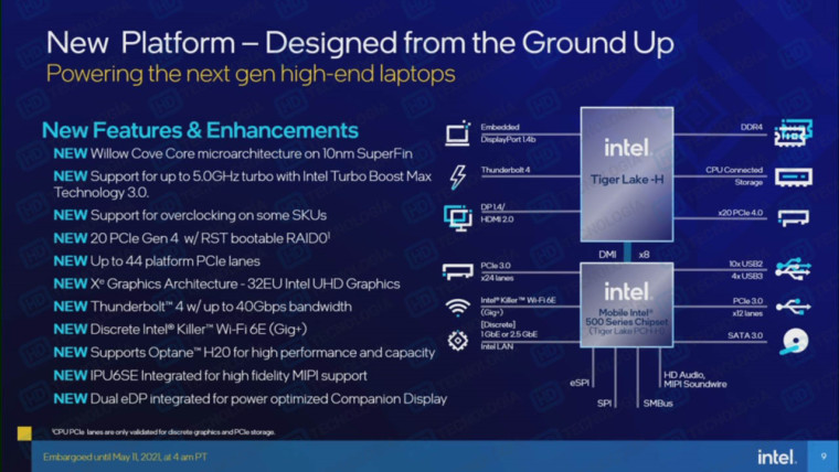 Intel Tiger Lake H platform features overview