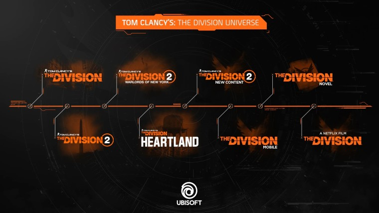 The DIvision franchise roadmap