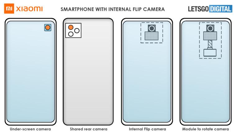 Mechanism showing under display flip camera concept