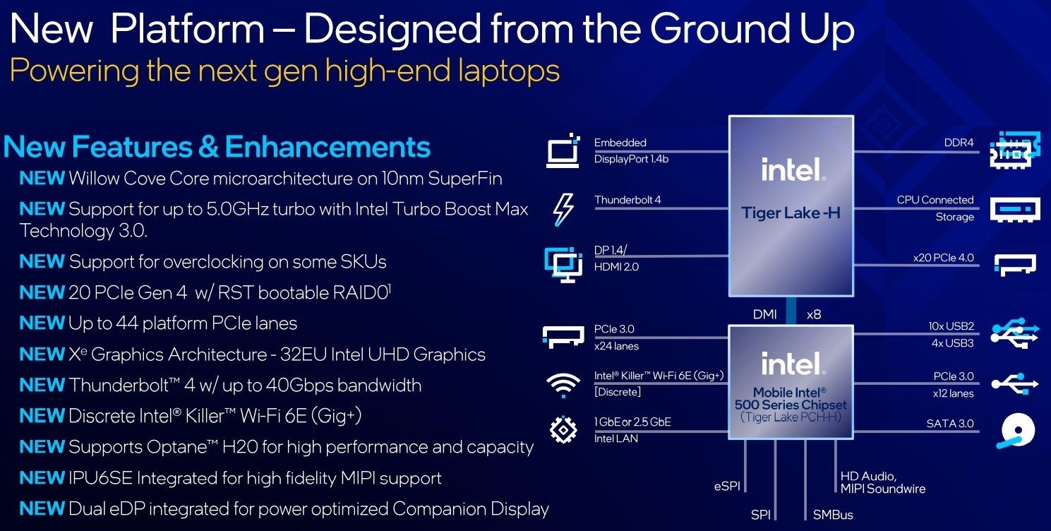 List of platform features in Intels new H-series processors