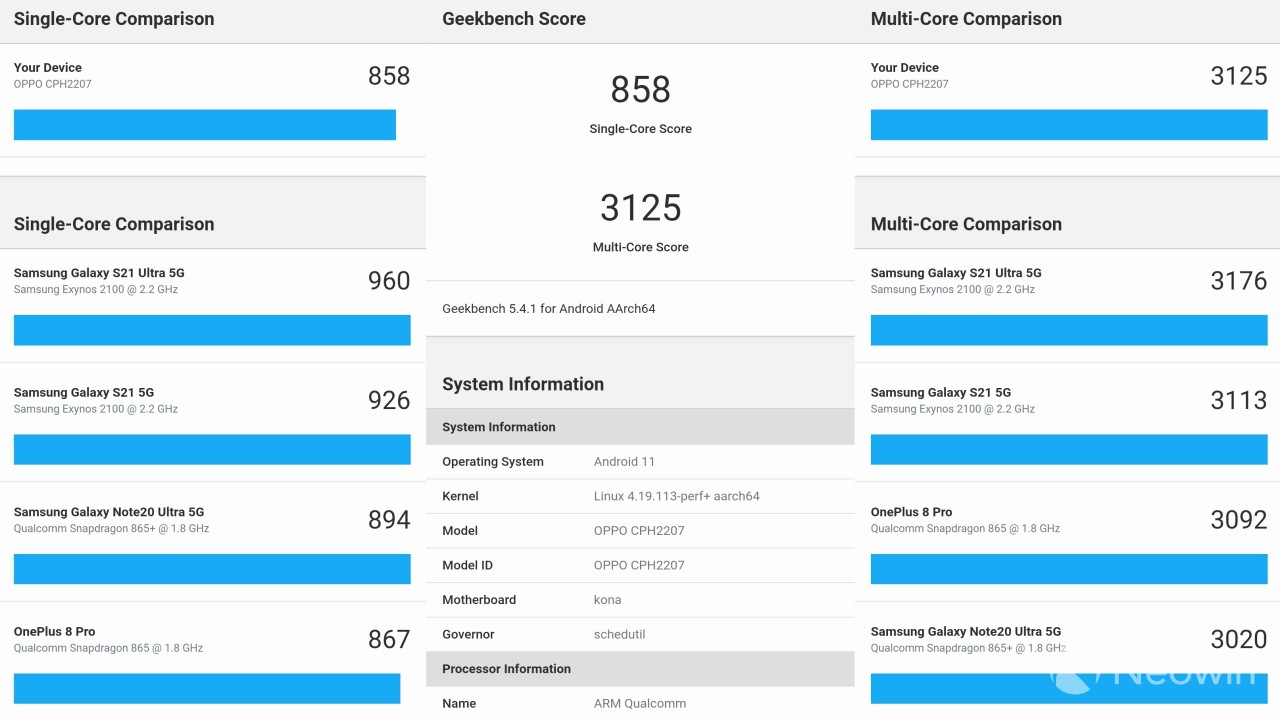 GeekBench benchmark results on the OPPO Find X3 Neo with 858 and 3125 scores