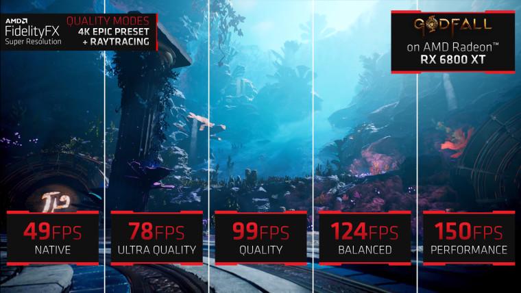 AMD FSR various quality presets Godfall comparison