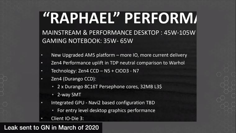 AMD Raphael Ryzen 7000 series performance expectations
