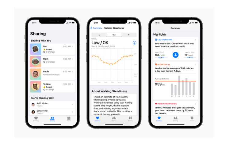 Screenshots of the Health app&039s new features including data sharing walking steadiness measuremen