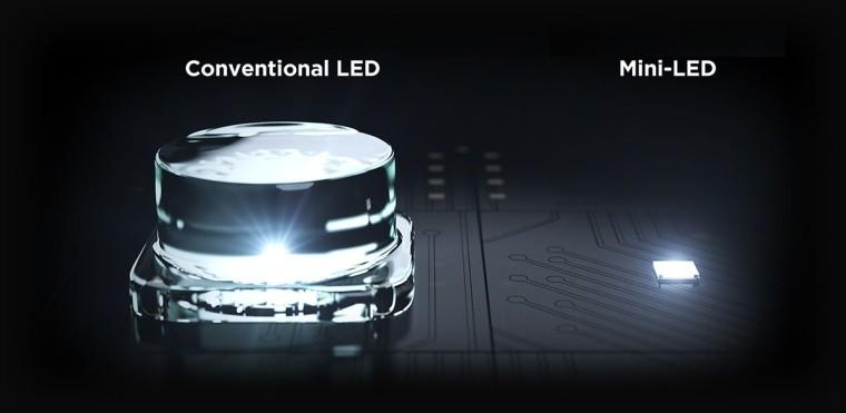 LED vs mini-LED