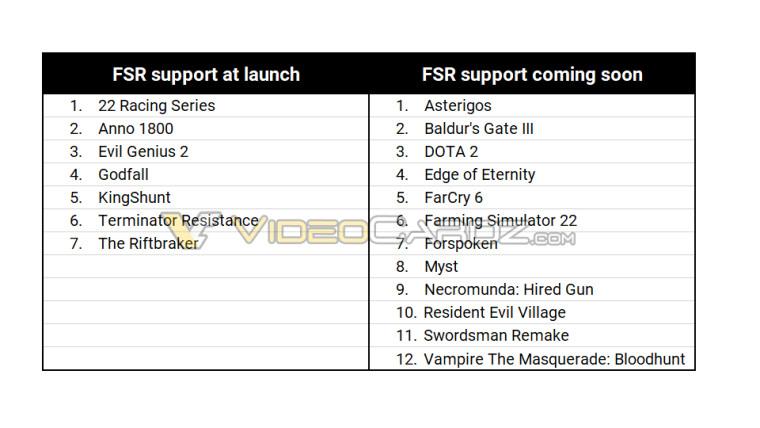 AMD FSR game support