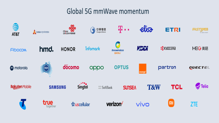 A graphic showing Qualcomm&039s growing momentum for 5G mmWave rollout
