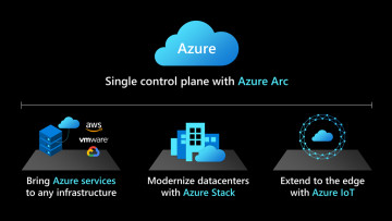 A blue-colored Azure Arc cloud above description of some capabilities provided by Azure Arc