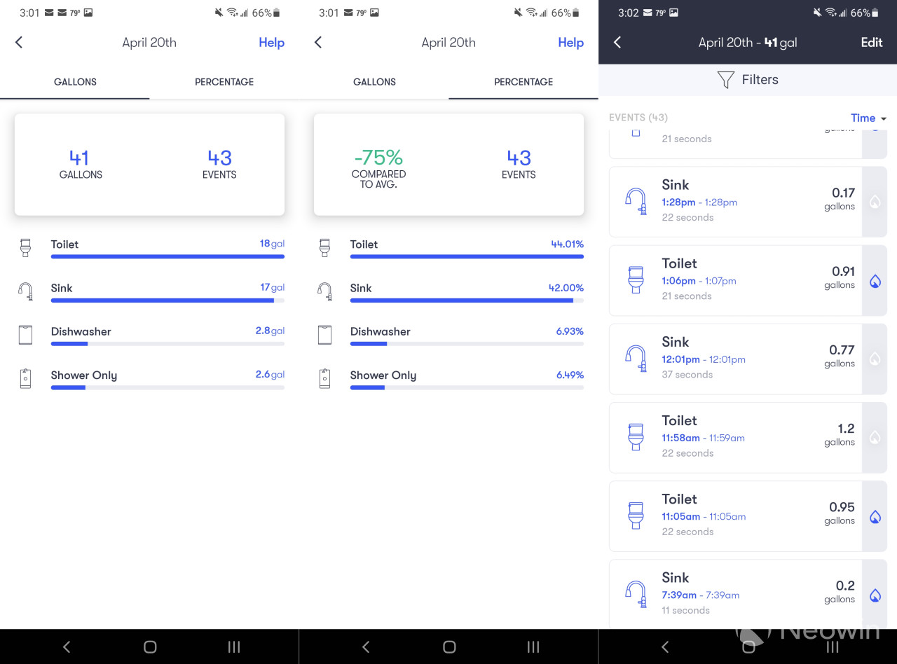 Three screenshots showing water usage for a specific day via Phyn Plus app