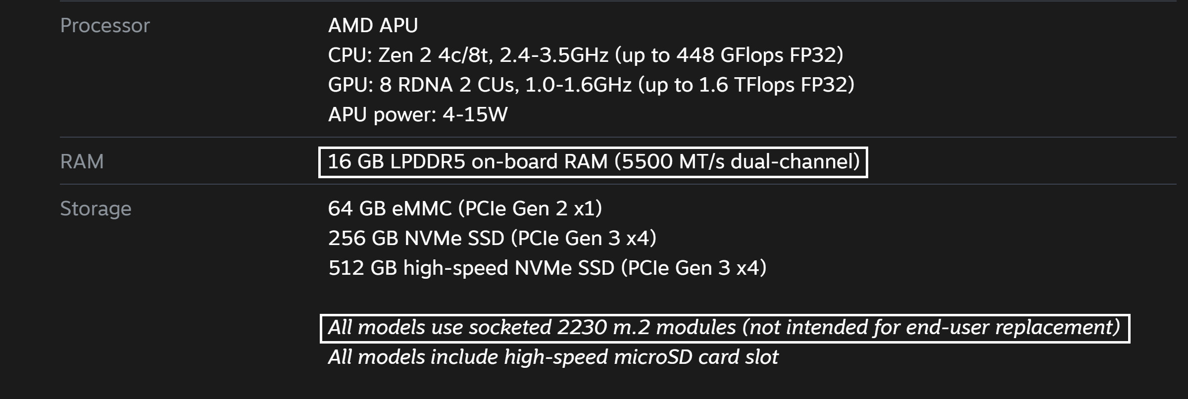 Steam Deck updated specifications