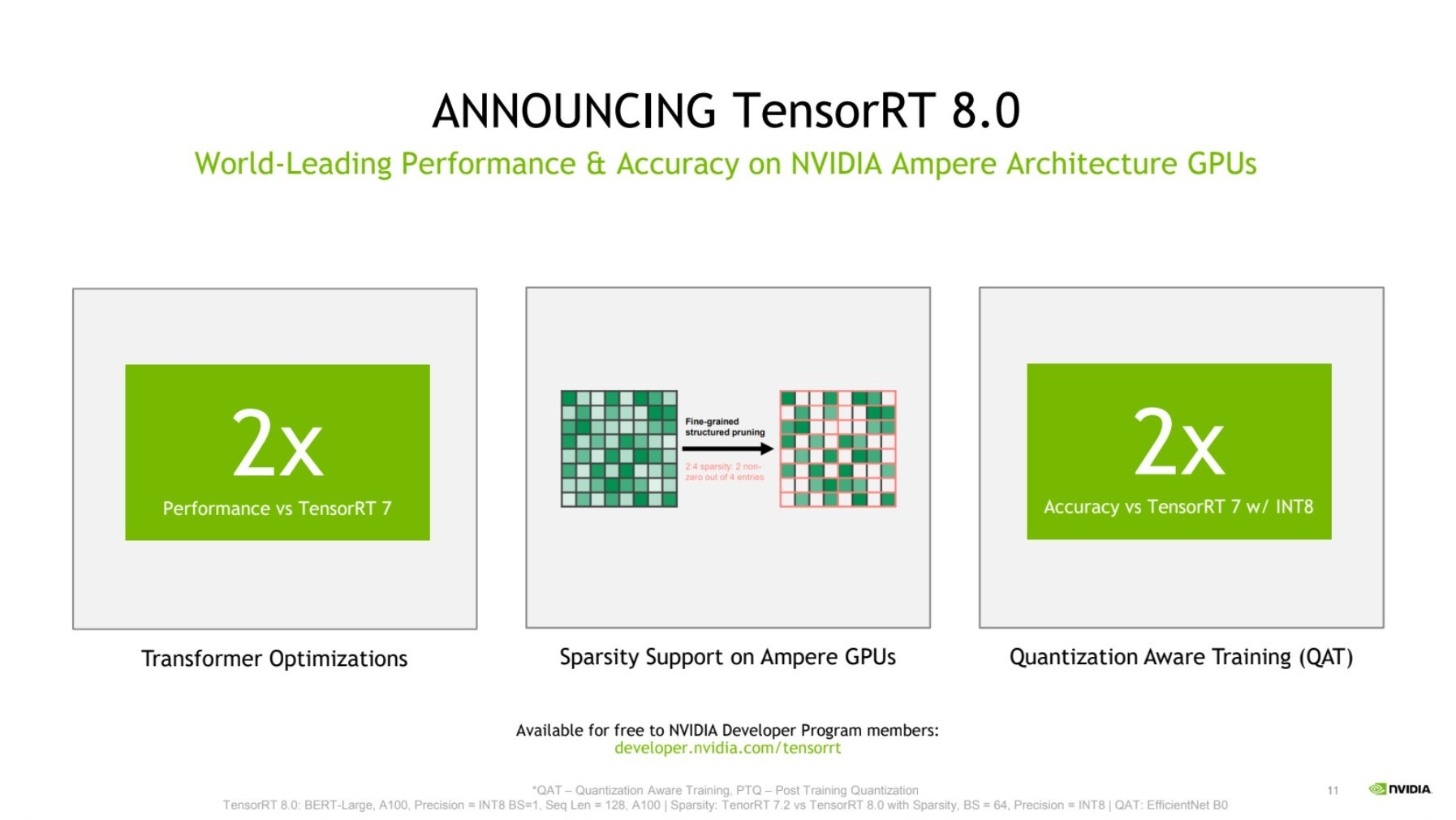 TensorRT 8 features and advancements