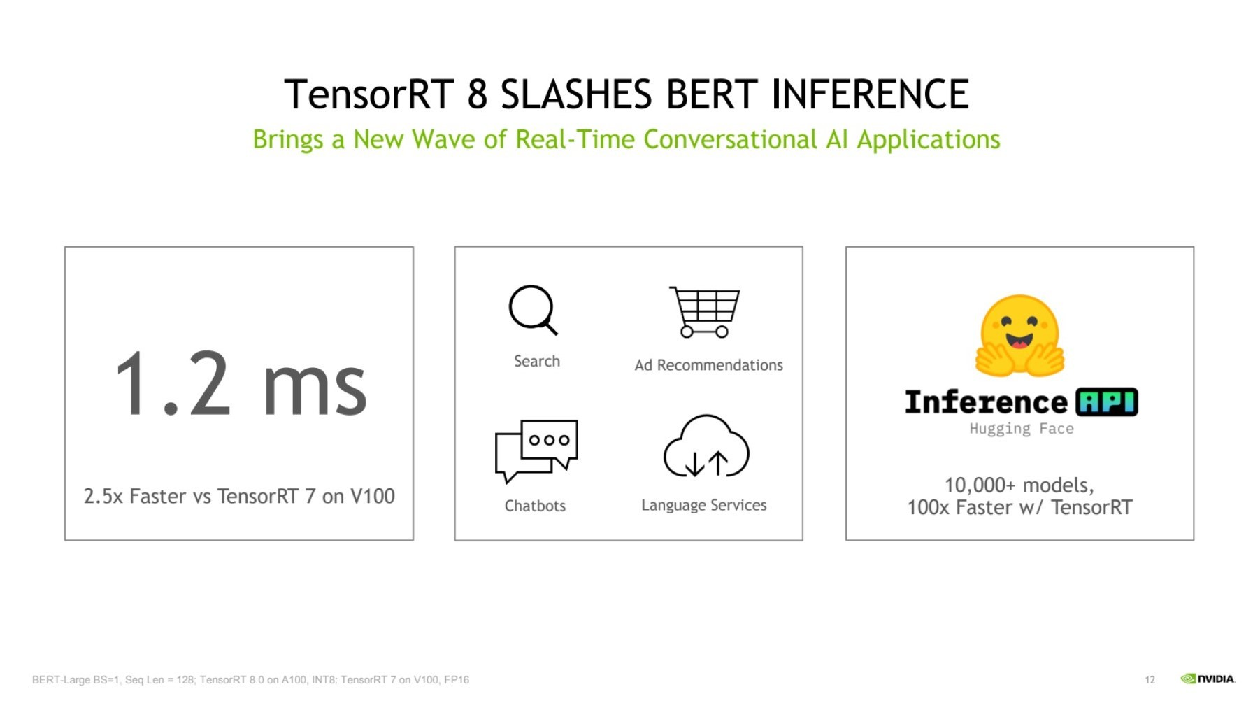 TensorRT 8 features and use cases