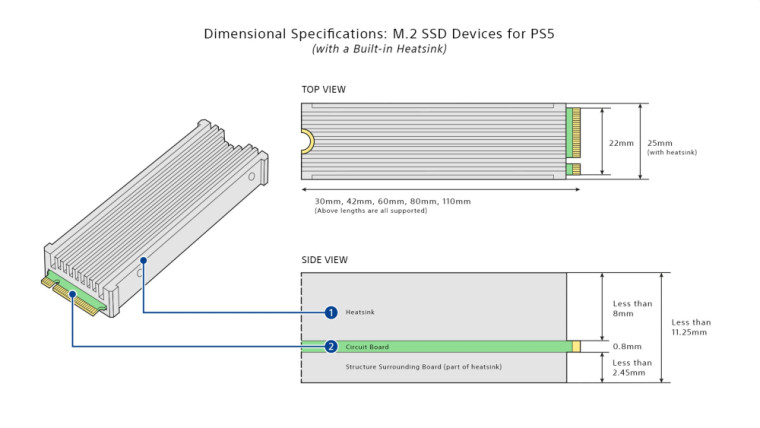 Sony PS5 SSD requirements