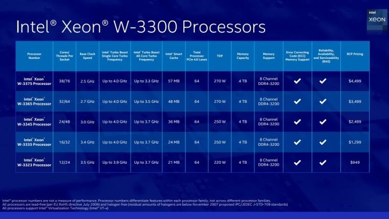 Intel Xeon X-3300 processor spec sheet