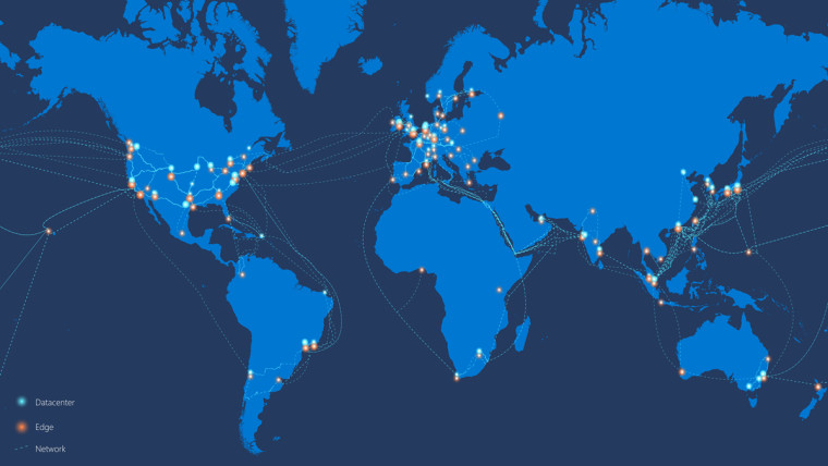 Microsoft Azure Network