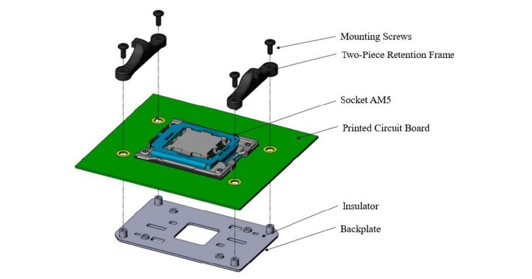 AMD Socket AM5 cooling kit