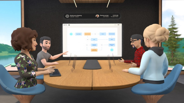 Four avatars meet in a VR setup through Facebook Horizon Workrooms
