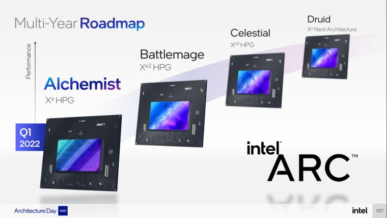 Next Generation Intel Arc Graphics Families
