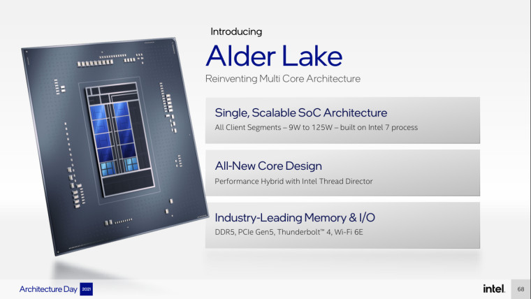 Intel Alder Lake features