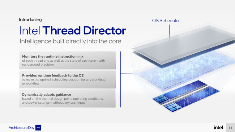 Thread Director in Alder Lake for Performance Hybrid design