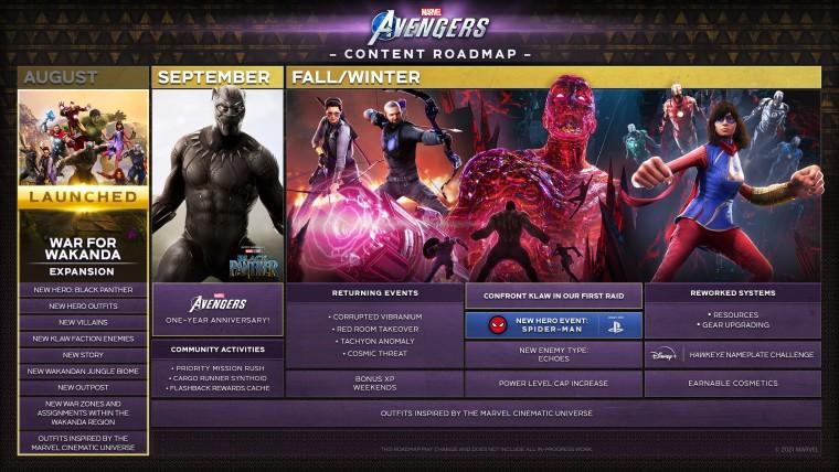 This is Marvel&039s Avengers roadmap for 2021