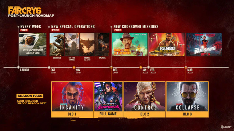 Far Cry 6 post launch content plan