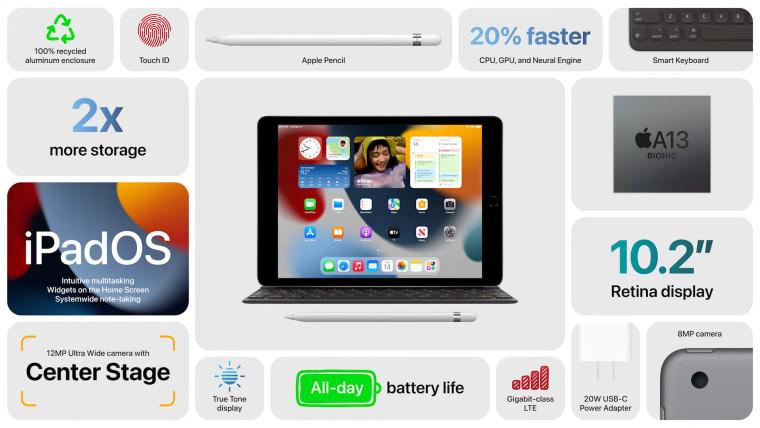 Apple iPad features