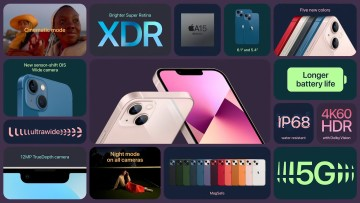 Infographic about the features of the iPhone 13 and 13 mini