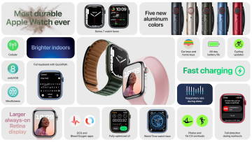 A summary of features on the Apple Watch Series 7