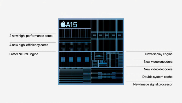 Features of the new Apple A15 Bionic SoC