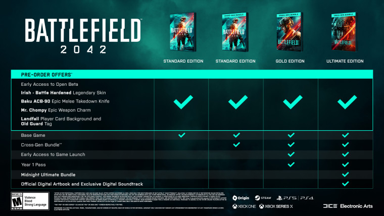 Battlefield 2042 separate edition features