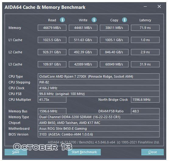 AIDA64 memory benchmark for Ryzen 7 2700X