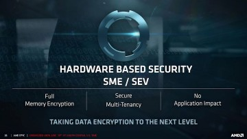 AMD SME and SEV overview