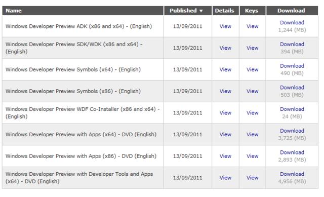 Windows 8 Client and Server: Public developer preview